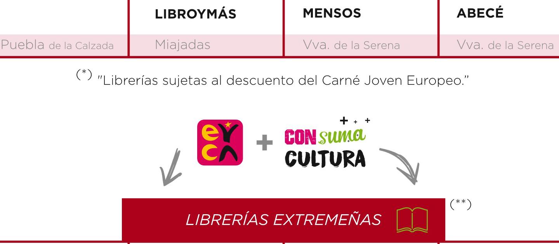 libreria03-consuma