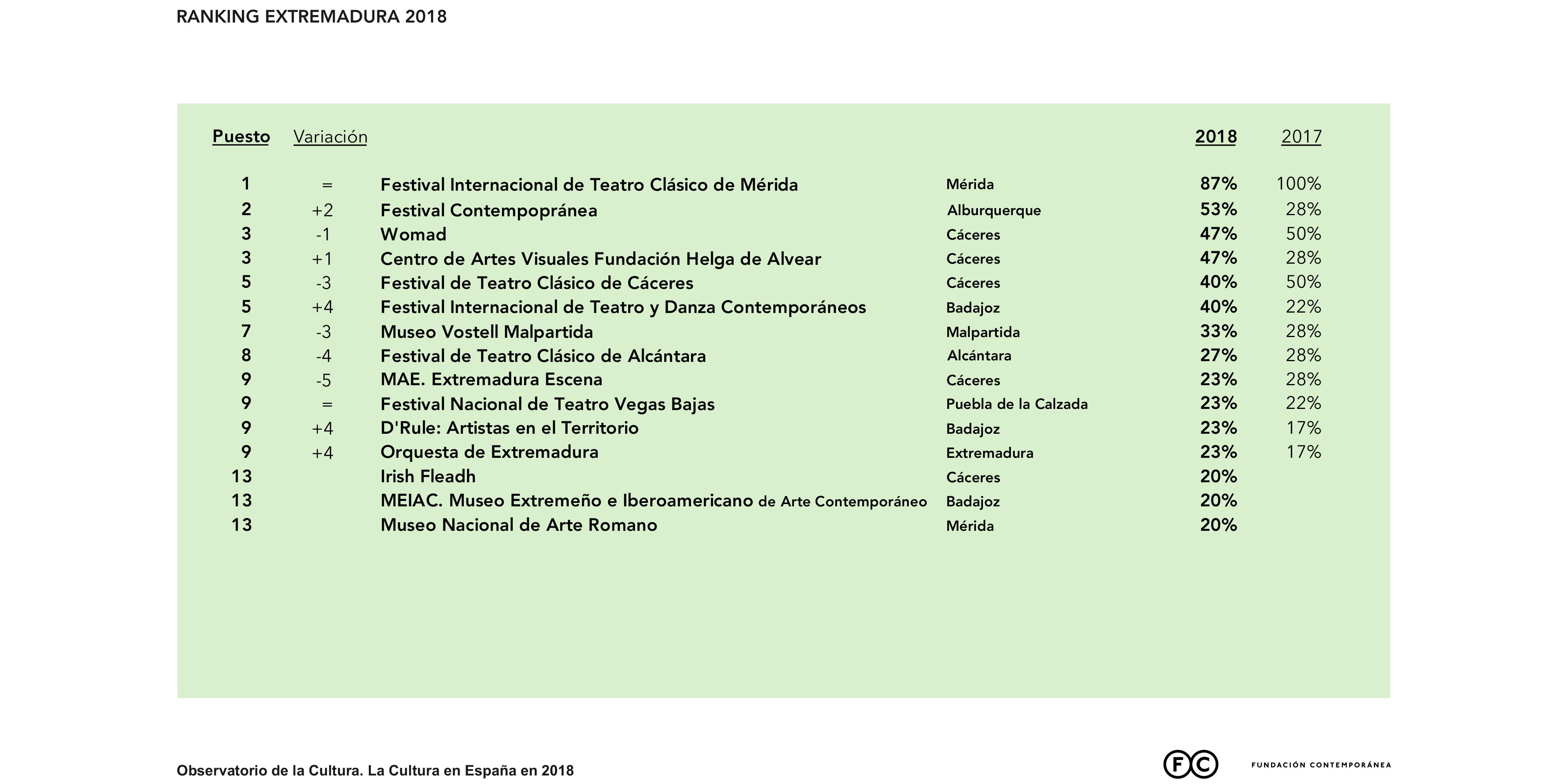OBS de la CUL 2018.cdr